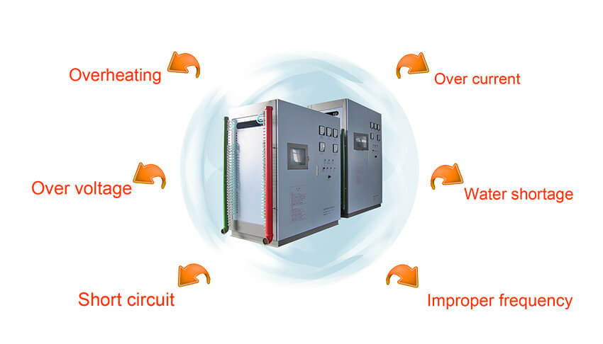 aluminum-frame-induction-furnace-power-protection-warning