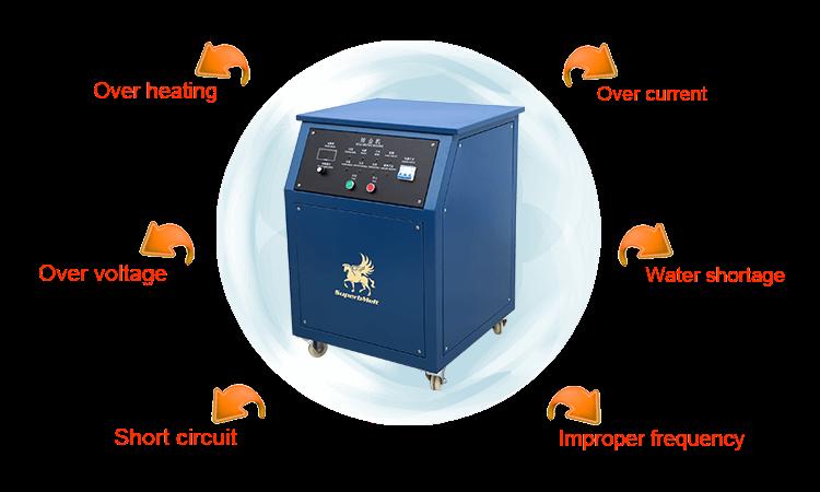 gold smelting furnace power supply