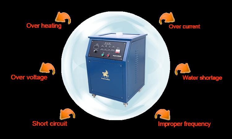 platinum melting furnace Power protection function Power protection function